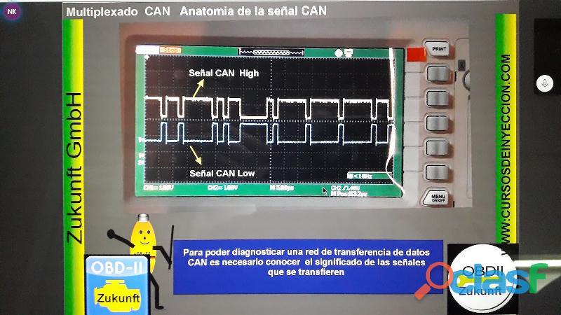 Cursos de Inyeccion Electronica MARZO 2021 a DISTANCIA ON LINE 7