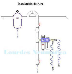 Accesorios p instalacion de aire: filtro regulador