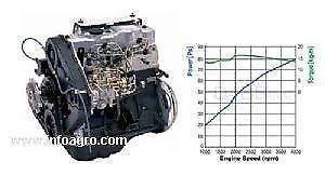 Motor p/mitsubishi 4d56 nuevo aspirado completo