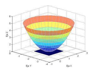 Clases particulares: matemática, física, química.