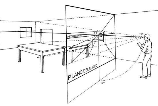 Tutor dibujo técnico y diseño 3764 647343