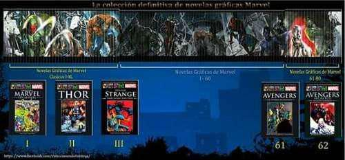 coleccion definitiva de novelas graficas de marvel completa