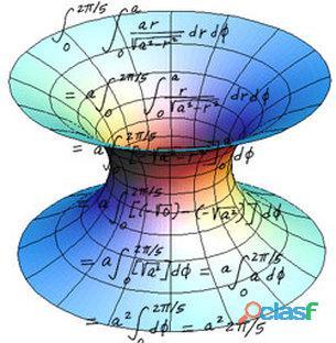 Clases itba matematic i, ii, iii y iv