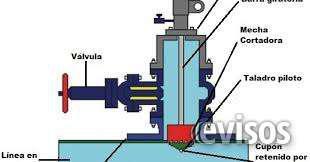 Maquinas de hot tap o hot tapping en balvanera