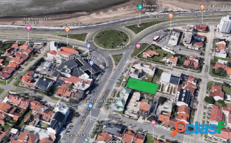 2 lotes contiguos ideal emprendimiento edilicio en barrio constitución!