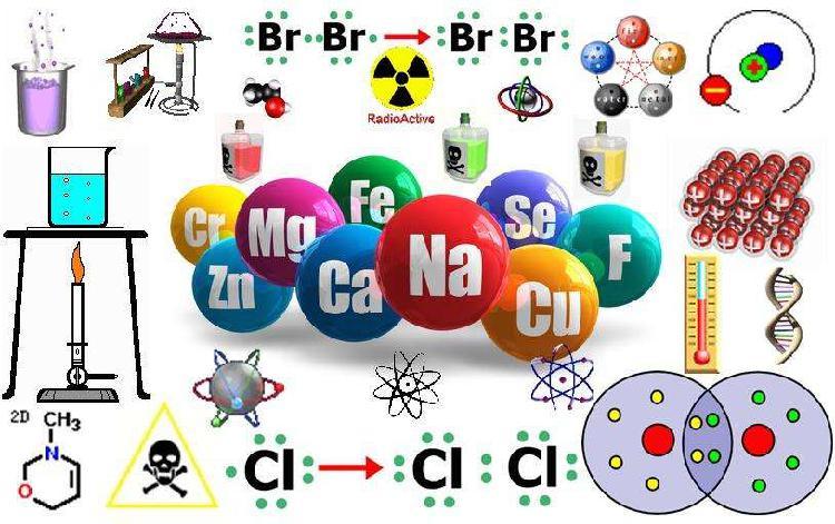 Clases particulares, matemática, química y fisicoquímica