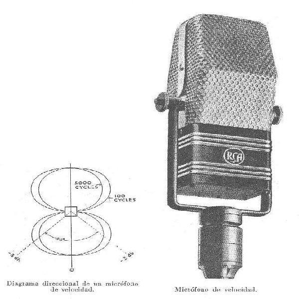 Colocacion de cinta nueva en microfonos rca 44, 75, bk5 y