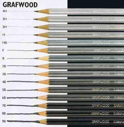 Lapiz caran d´ache grafwood lapiz grafito extrafino