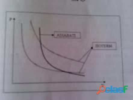 Enseñanza y capacitación en Química, Física General y Biofísica 3