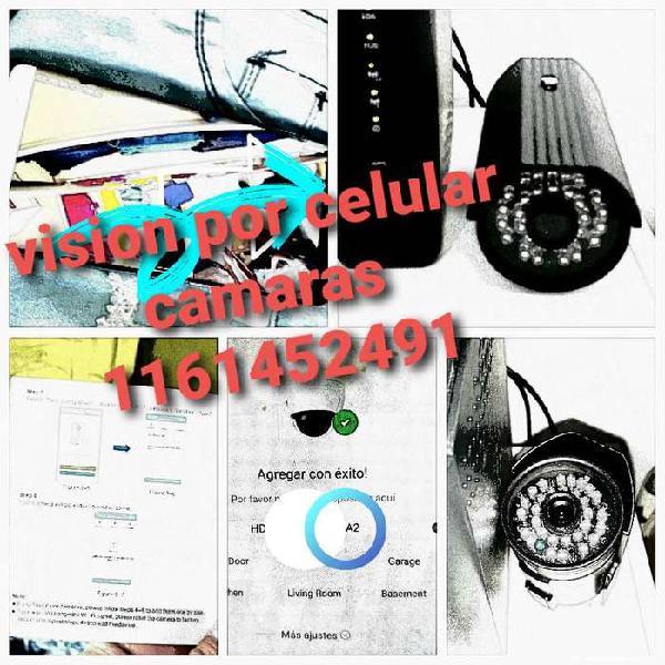 Instalación y venta de cámaras de seguridadadkit