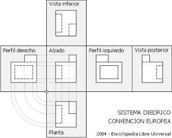 Clases de dibujo tecnico, apoyo en diseño, cbc arquitectura