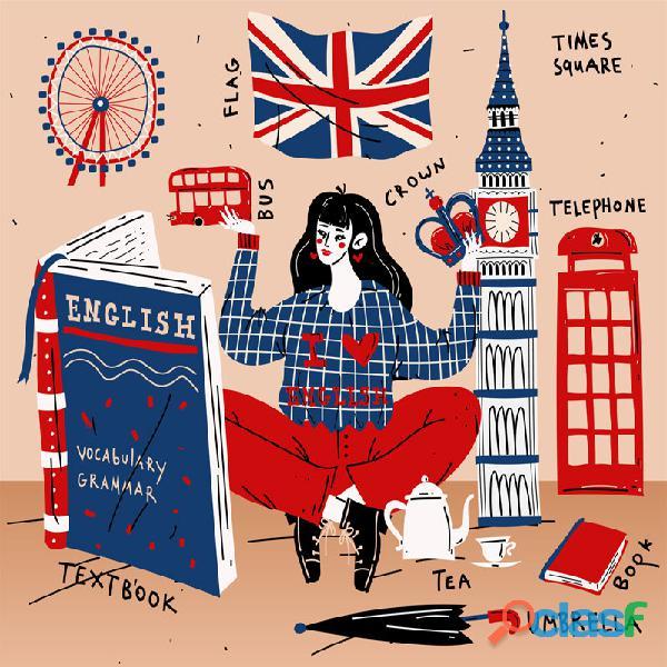 Inglés   trabajos prácticos, integradores y traducciones